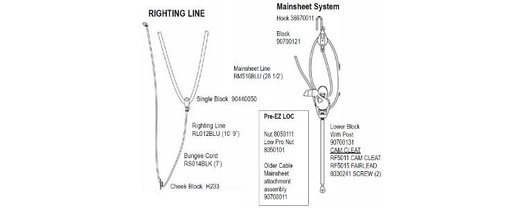 righting  u0026 mainsheet systems