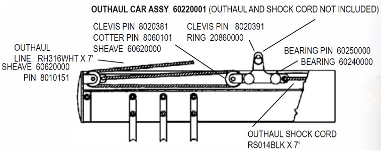Outhaul Car Assembly